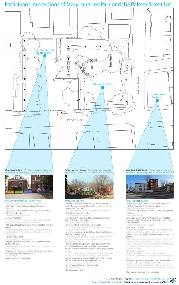 Mary Jane Lee Park Questionnaire Responses - enlarge to view comments