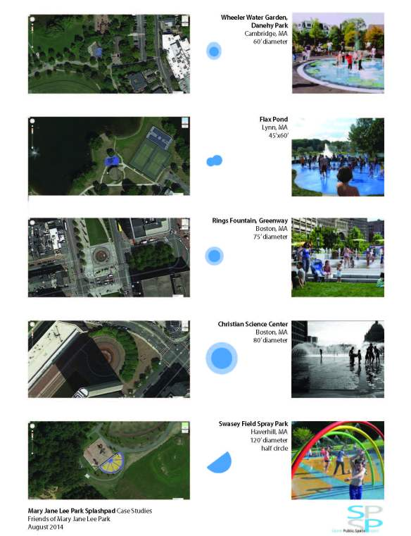 Splashpad Precedents xs